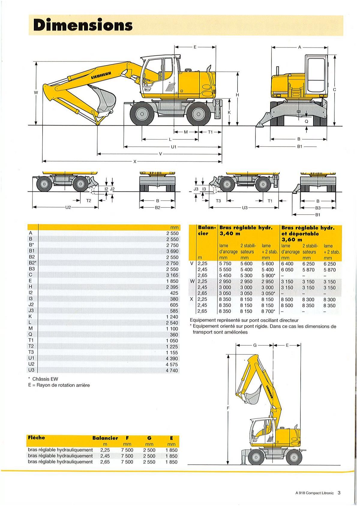 dimensions_pelle-sur-pneus-liebherr-a918-compacte